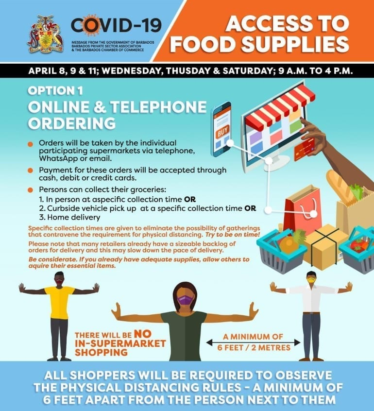 Online Telephone Ordering