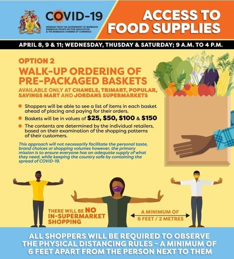 walkup-orWalkup Ordering Pre-package Foods