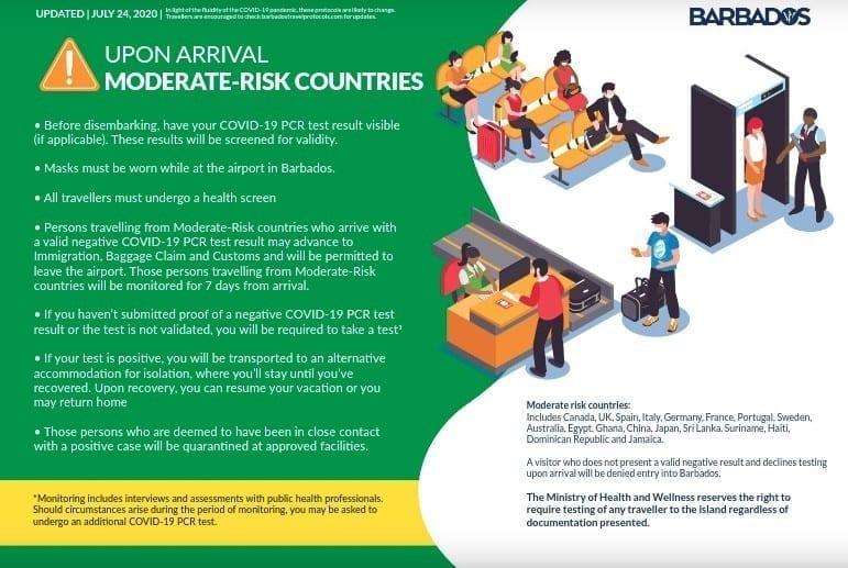 Barbados Travel Protocols - Page 4